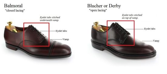 Brown Shoes In Relation To Men